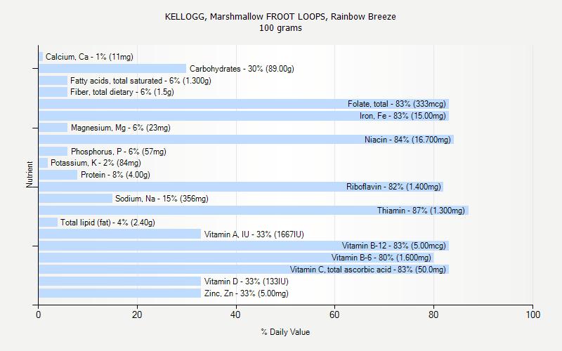 KELLOGG, Marshmallow FROOT LOOPS